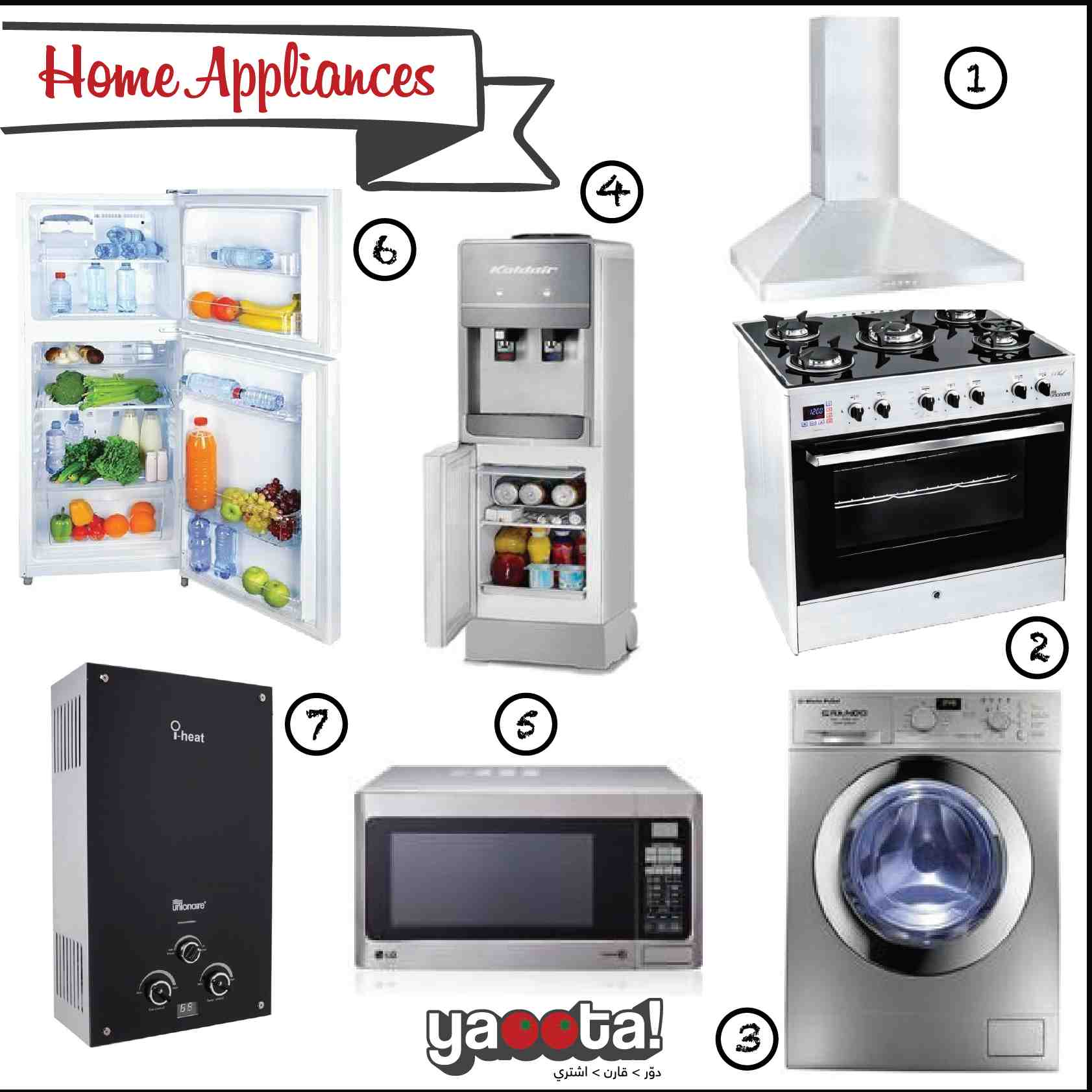 The Top Best-selling Home Appliances in Egypt in 2016