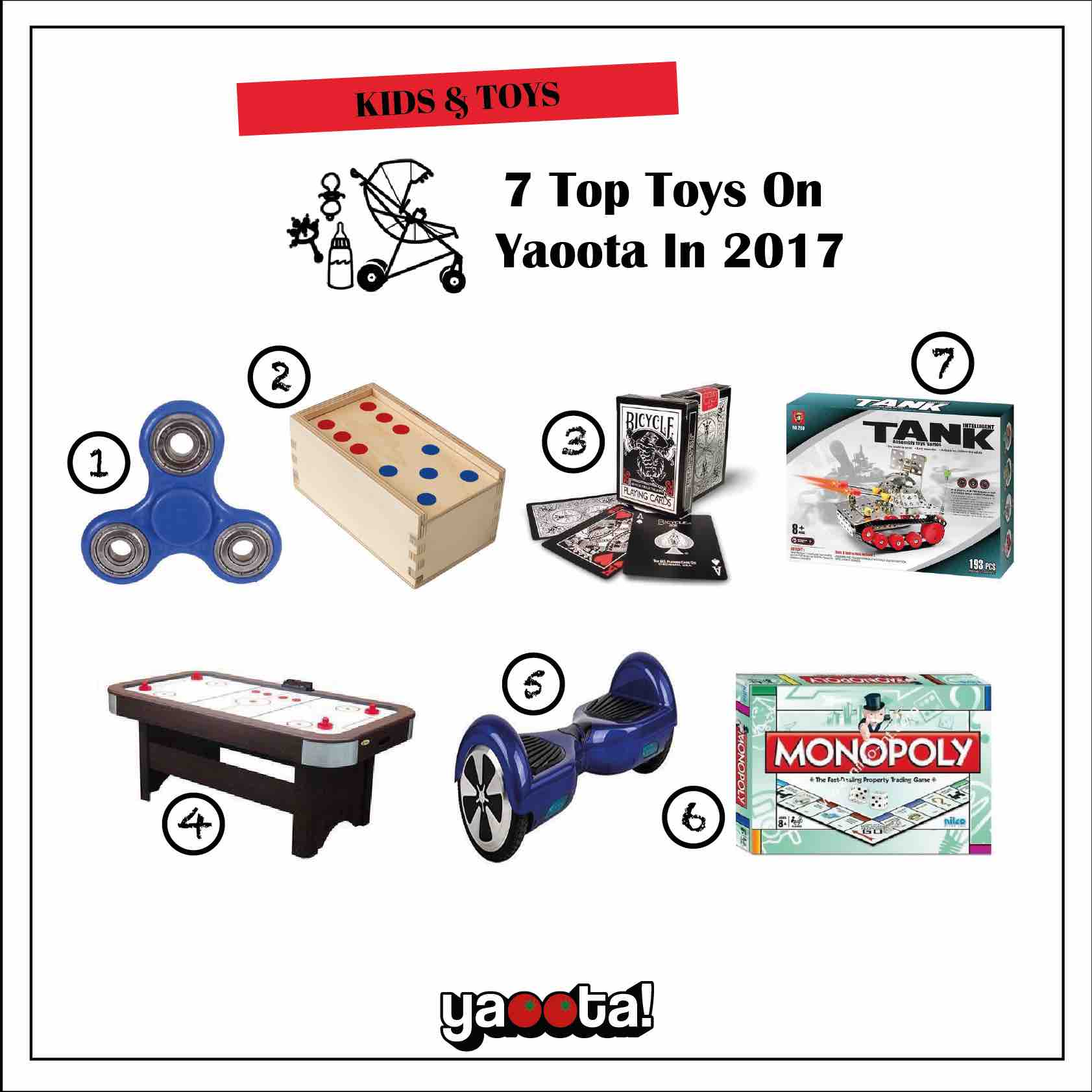 The Seven Most Popular and Famous Toys on Yaoota in ...