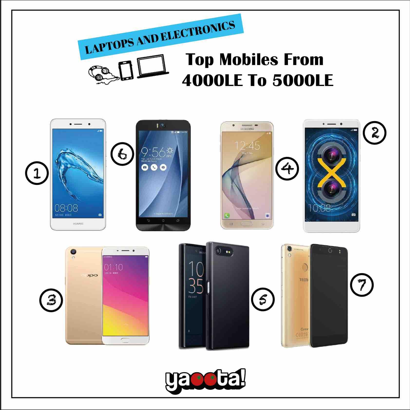Top 7 Smartphones Between 4000-5000 EGP | Yaoota