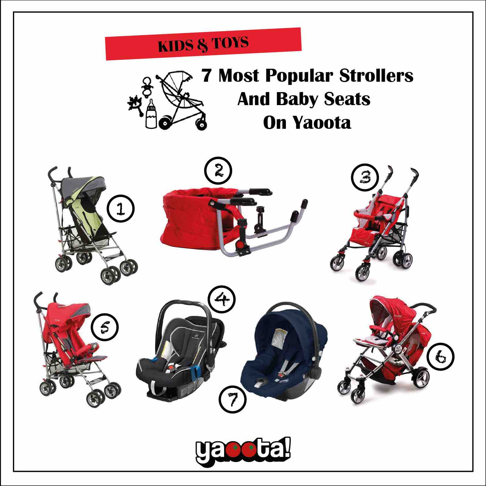 Baby Strollers Archives