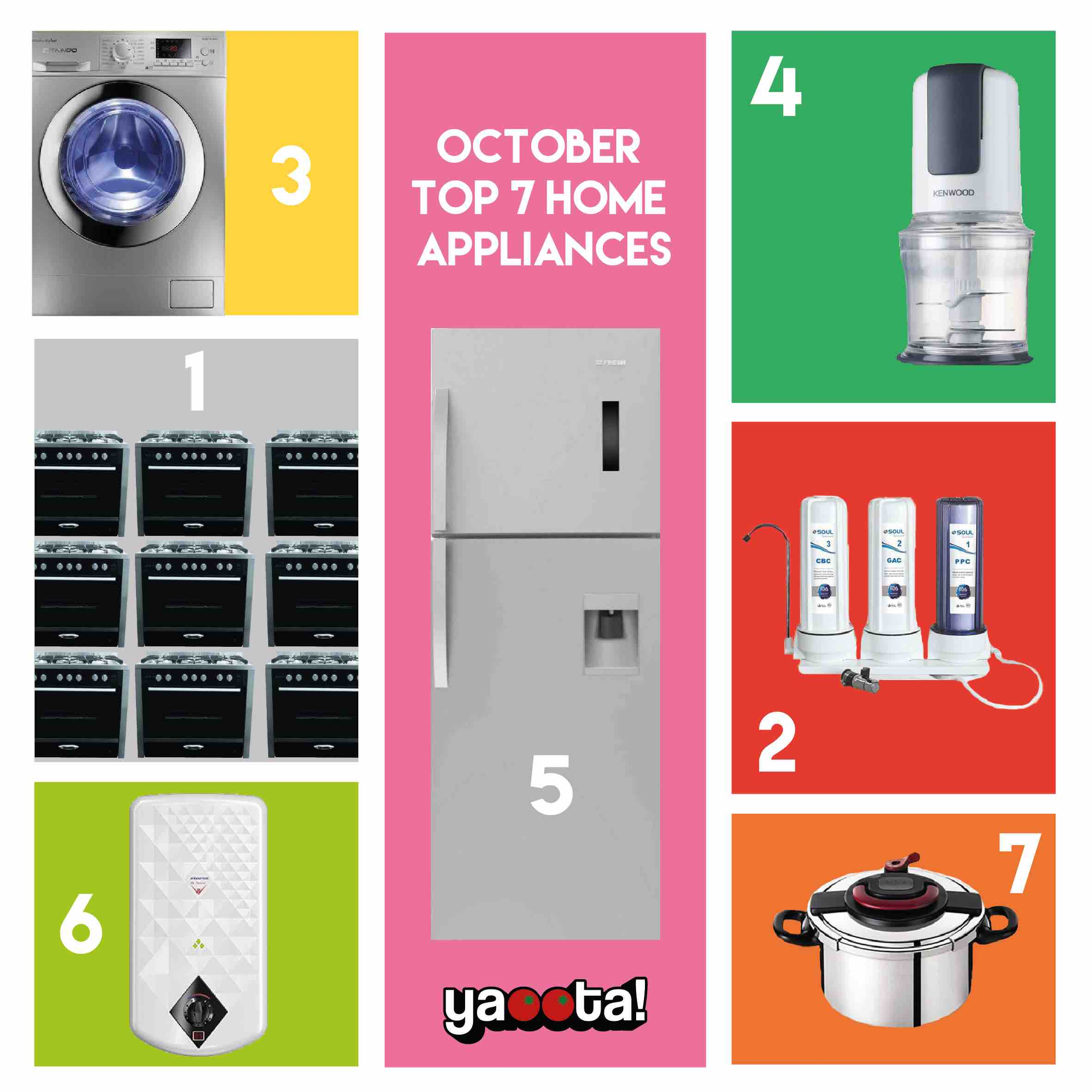 Most 7 Popular Home Appliances in October 2017
